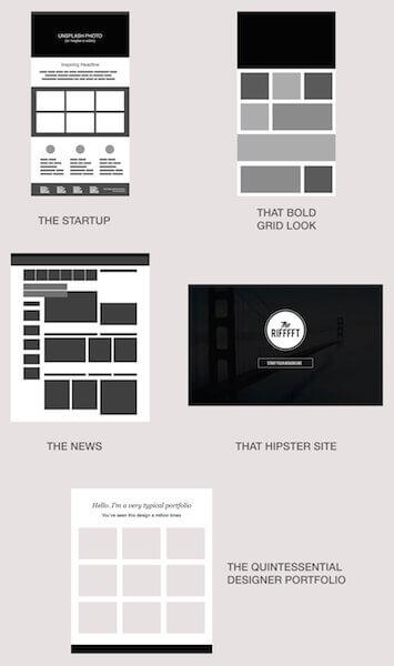 响应式网页设计 网站设计 网站策划